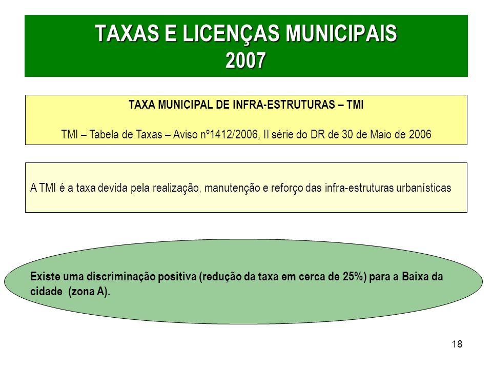 18 Existe uma discriminação positiva (redução da taxa em cerca de 25%) para a Baixa da cidade (zona A). TAXA MUNICIPAL DE INFRA-ESTRUTURAS – TMI TMI –