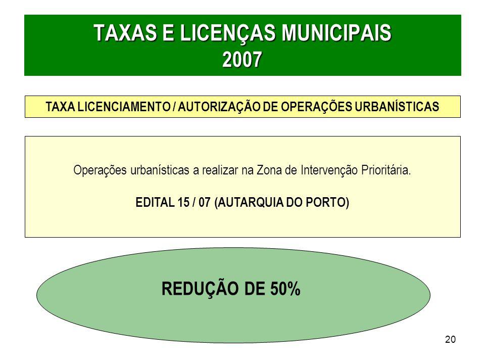 20 TAXA LICENCIAMENTO / AUTORIZAÇÃO DE OPERAÇÕES URBANÍSTICAS REDUÇÃO DE 50% Operações urbanísticas a realizar na Zona de Intervenção Prioritária. EDI