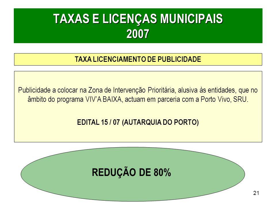 21 TAXA LICENCIAMENTO DE PUBLICIDADE REDUÇÃO DE 80% Publicidade a colocar na Zona de Intervenção Prioritária, alusiva às entidades, que no âmbito do p