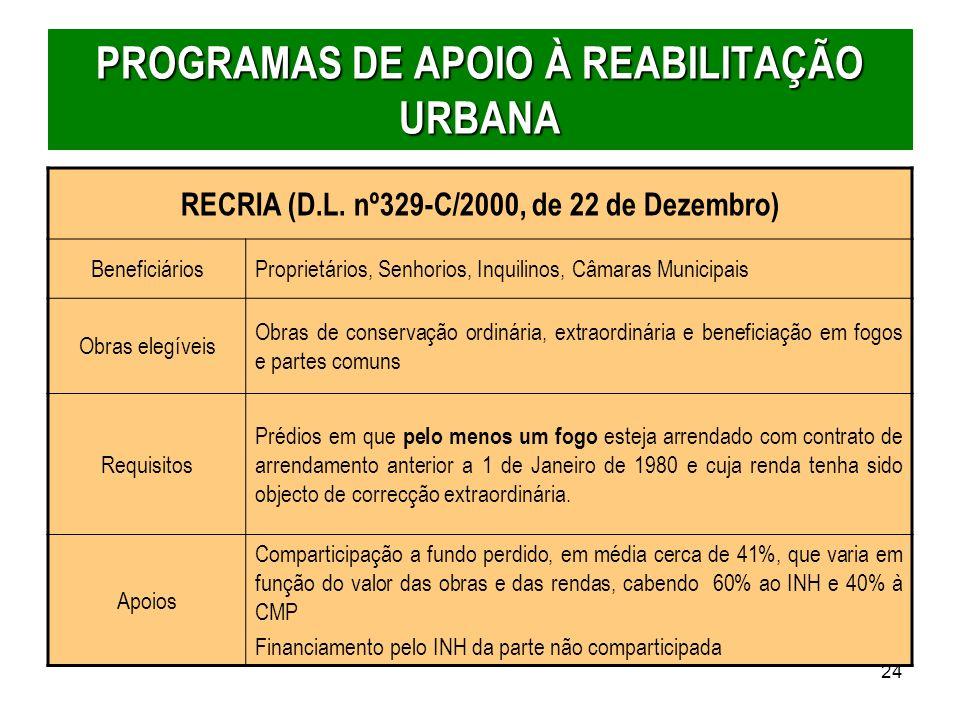 24 PROGRAMAS DE APOIO À REABILITAÇÃO URBANA RECRIA (D.L. nº329-C/2000, de 22 de Dezembro) BeneficiáriosProprietários, Senhorios, Inquilinos, Câmaras M