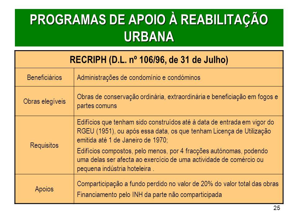25 PROGRAMAS DE APOIO À REABILITAÇÃO URBANA RECRIPH (D.L. nº 106/96, de 31 de Julho) BeneficiáriosAdministrações de condomínio e condóminos Obras eleg