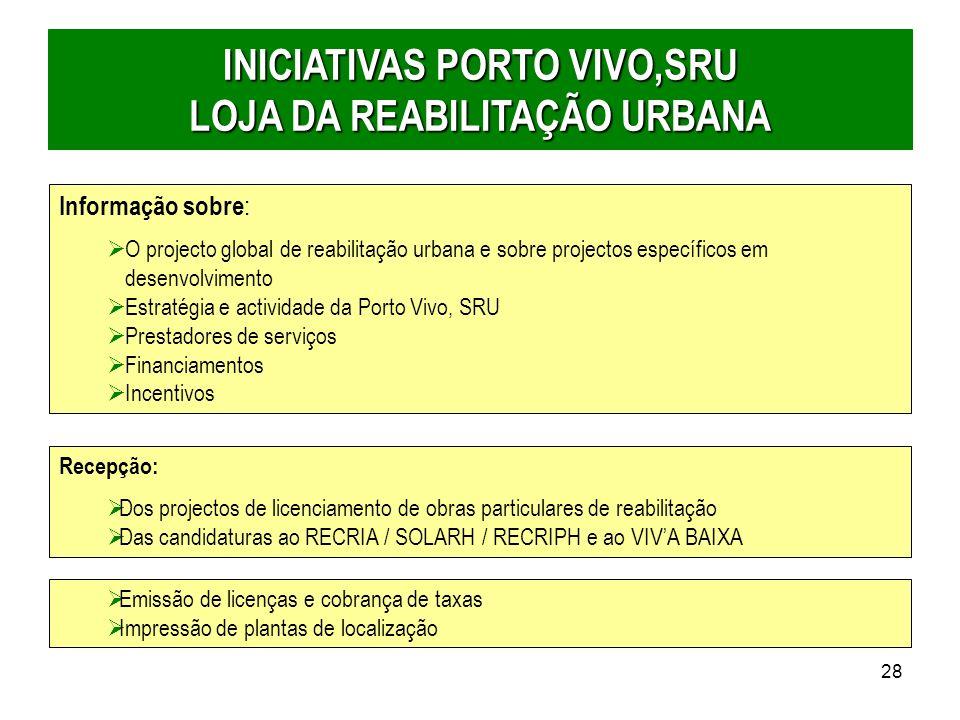 28 INICIATIVAS PORTO VIVO,SRU LOJA DA REABILITAÇÃO URBANA Informação sobre : O projecto global de reabilitação urbana e sobre projectos específicos em