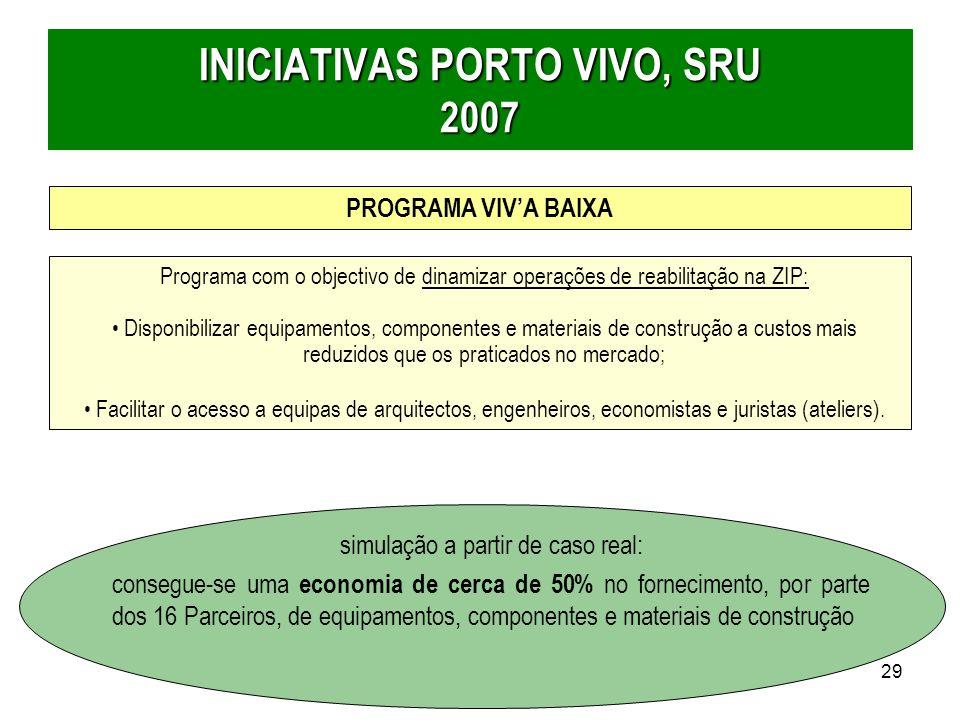 29 Programa com o objectivo de dinamizar operações de reabilitação na ZIP: Disponibilizar equipamentos, componentes e materiais de construção a custos