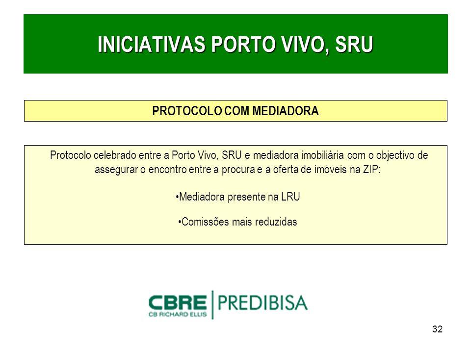32 Protocolo celebrado entre a Porto Vivo, SRU e mediadora imobiliária com o objectivo de assegurar o encontro entre a procura e a oferta de imóveis n