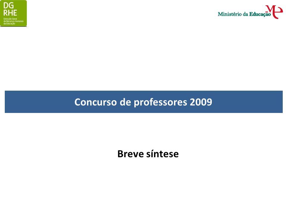 Breve síntese Concurso de professores 2009