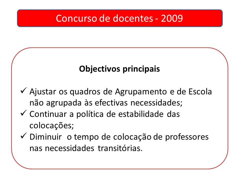Objectivos principais Ajustar os quadros de Agrupamento e de Escola não agrupada às efectivas necessidades; Continuar a política de estabilidade das c