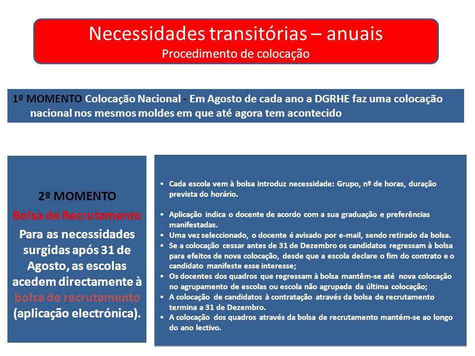 Necessidades transitórias – anuais Procedimento de colocação 1º MOMENTO Colocação Nacional - Em Agosto de cada ano a DGRHE faz uma colocação nacional