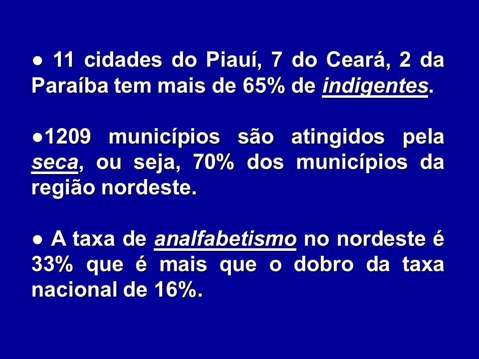 11 cidades do Piauí, 7 do Ceará, 2 da Paraíba tem mais de 65% de indigentes. 11 cidades do Piauí, 7 do Ceará, 2 da Paraíba tem mais de 65% de indigent