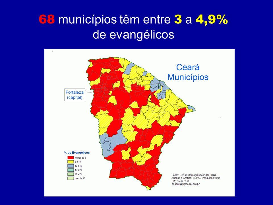 68 municípios têm entre 3 a 4,9% de evangélicos
