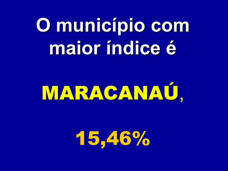 O município com maior índice é MARACANAÚ MARACANAÚ, 15,46%