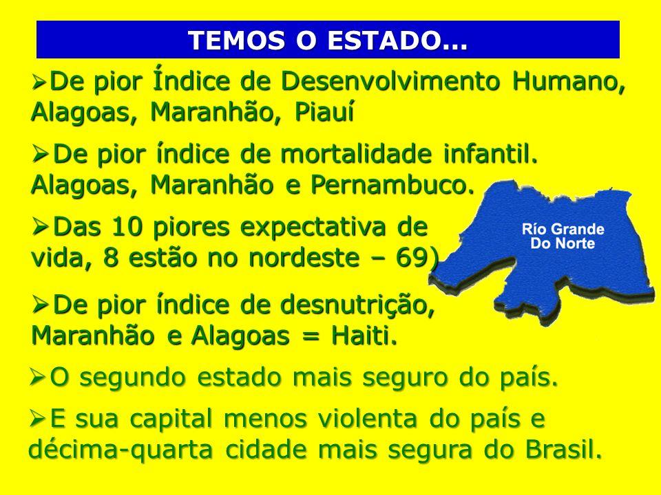 E sua capital menos violenta do país e décima-quarta cidade mais segura do Brasil. E sua capital menos violenta do país e décima-quarta cidade mais se