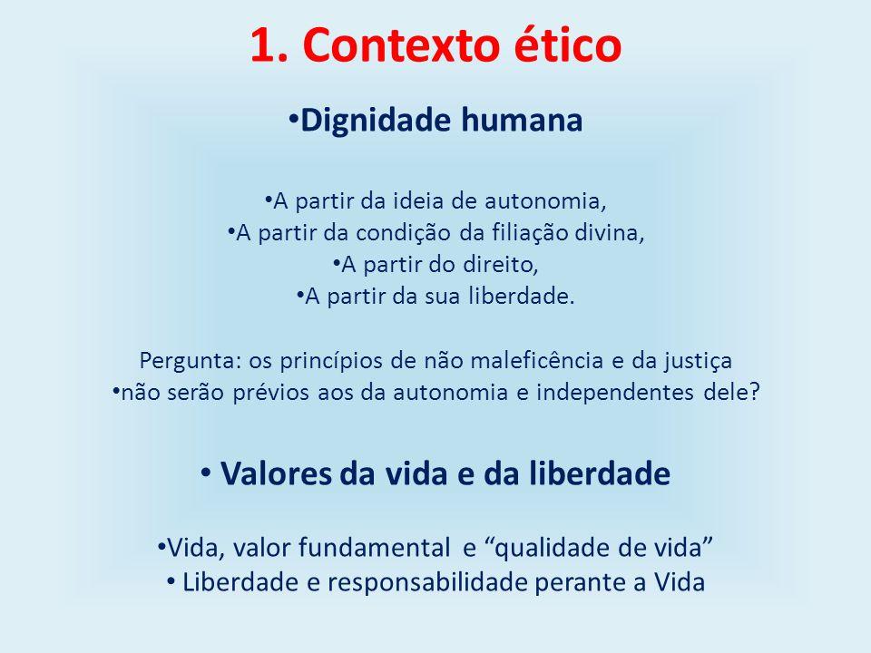 1. Contexto ético Dignidade humana A partir da ideia de autonomia, A partir da condição da filiação divina, A partir do direito, A partir da sua liber