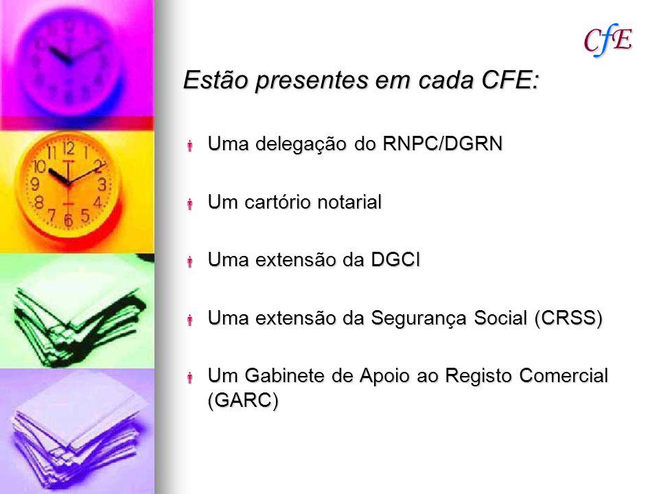 CfECfECfECfE Estão presentes em cada CFE: Uma delegação do RNPC/DGRN Uma delegação do RNPC/DGRN Um cartório notarial Um cartório notarial Uma extensão