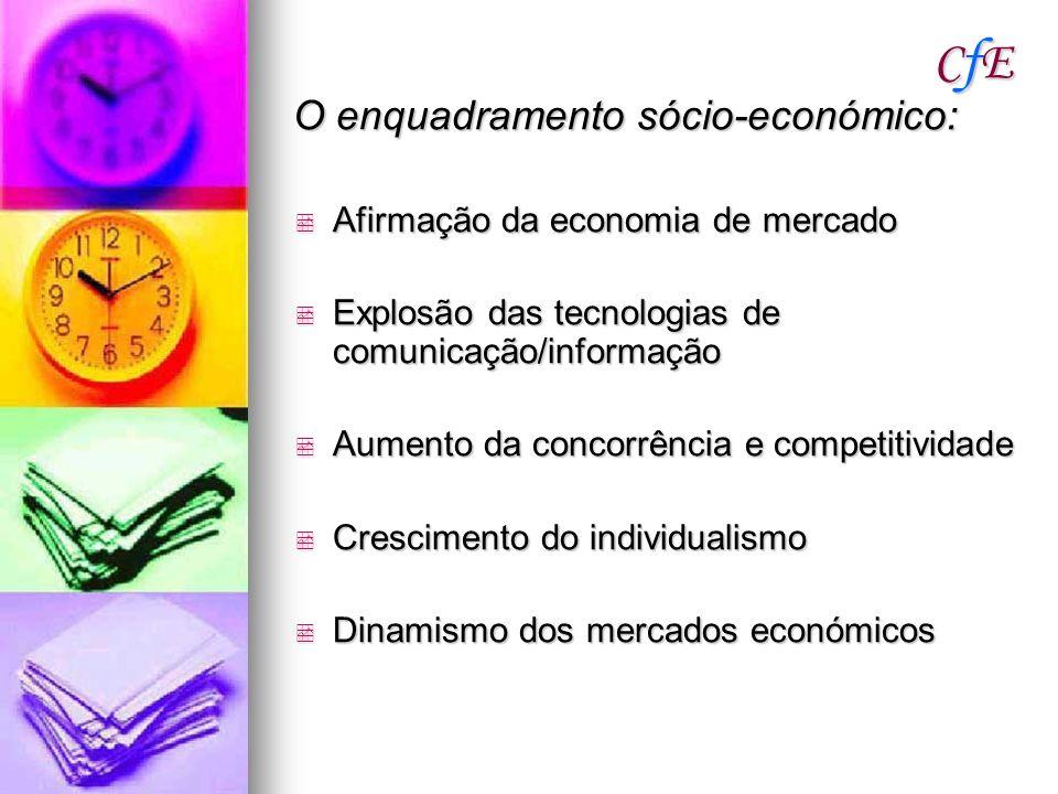 CfECfECfECfE O enquadramento sócio-económico: Afirmação da economia de mercado Afirmação da economia de mercado Explosão das tecnologias de comunicaçã
