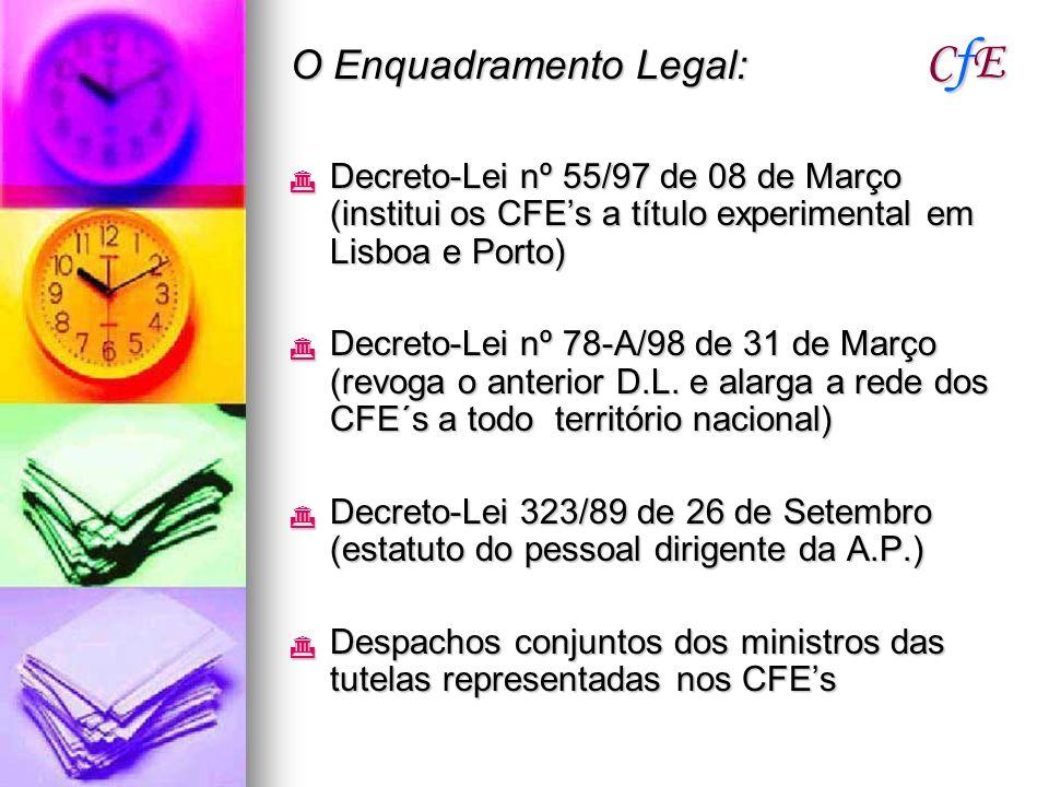 CfECfECfECfE O Enquadramento Legal: Decreto-Lei nº 55/97 de 08 de Março (institui os CFEs a título experimental em Lisboa e Porto) Decreto-Lei nº 55/9