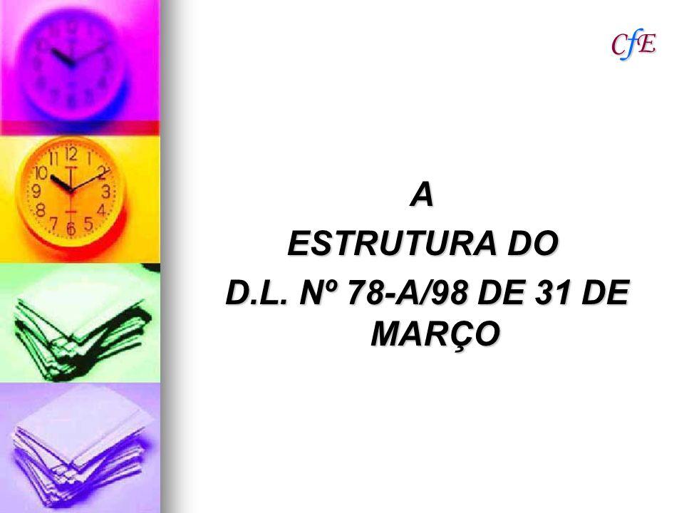 CfECfECfECfE A ESTRUTURA DO D.L. Nº 78-A/98 DE 31 DE MARÇO D.L. Nº 78-A/98 DE 31 DE MARÇO