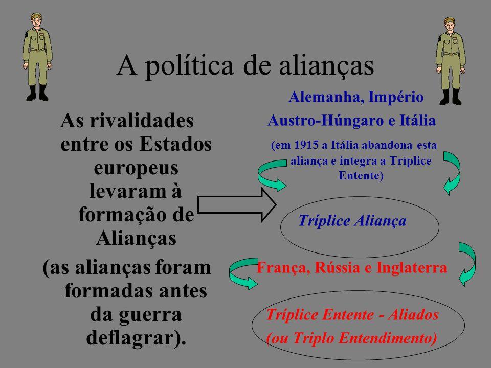 A política de alianças As rivalidades entre os Estados europeus levaram à formação de Alianças (as alianças foram formadas antes da guerra deflagrar).
