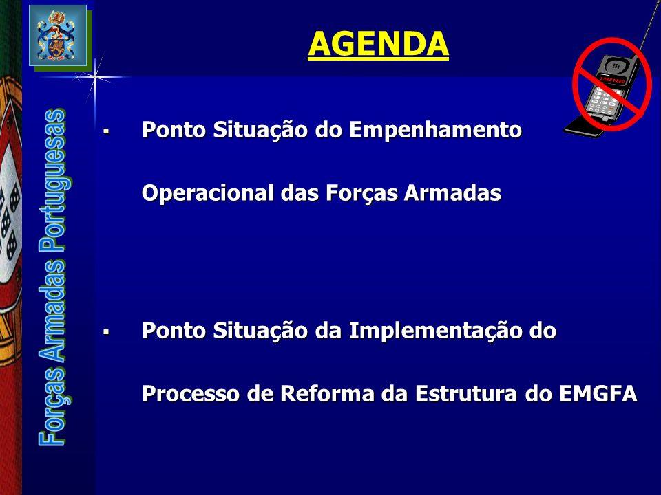 EMPENHAMENTO Operacional das FORÇAS ARMADAS PORTUGUESAS
