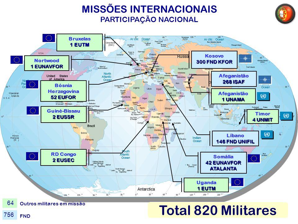 CRITÉRIOS MILITARES PARA A DEFINIÇÃO DE CONTRIBUTOS DE FORÇAS EXEQUIBILIDADE (Militar e Financeira) EXEQUIBILIDADE (Militar e Financeira) RISCO RISCO ADEQUABILIDADE ADEQUABILIDADE VISIBILIDADE VISIBILIDADE