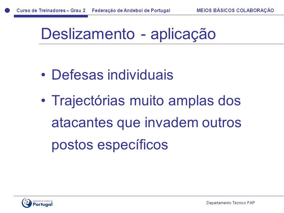 Curso de Treinadores – Grau 2 Federação de Andebol de Portugal MEIOS BÁSICOS COLABORAÇÃO Departamento Técnico FAP Defesas individuais Trajectórias mui