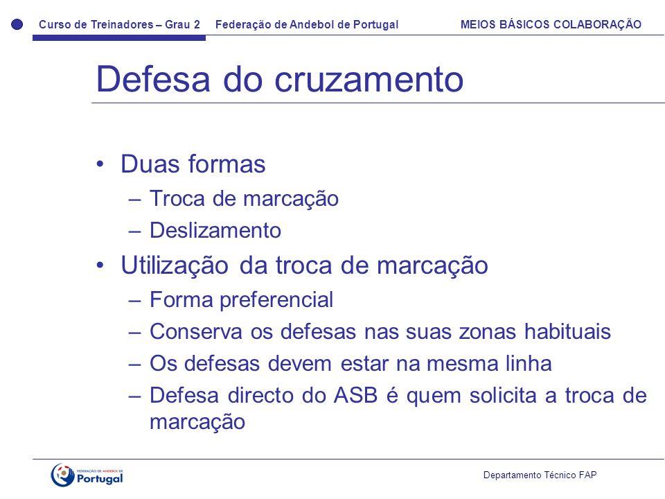 Curso de Treinadores – Grau 2 Federação de Andebol de Portugal MEIOS BÁSICOS COLABORAÇÃO Departamento Técnico FAP Duas formas –Troca de marcação –Desl