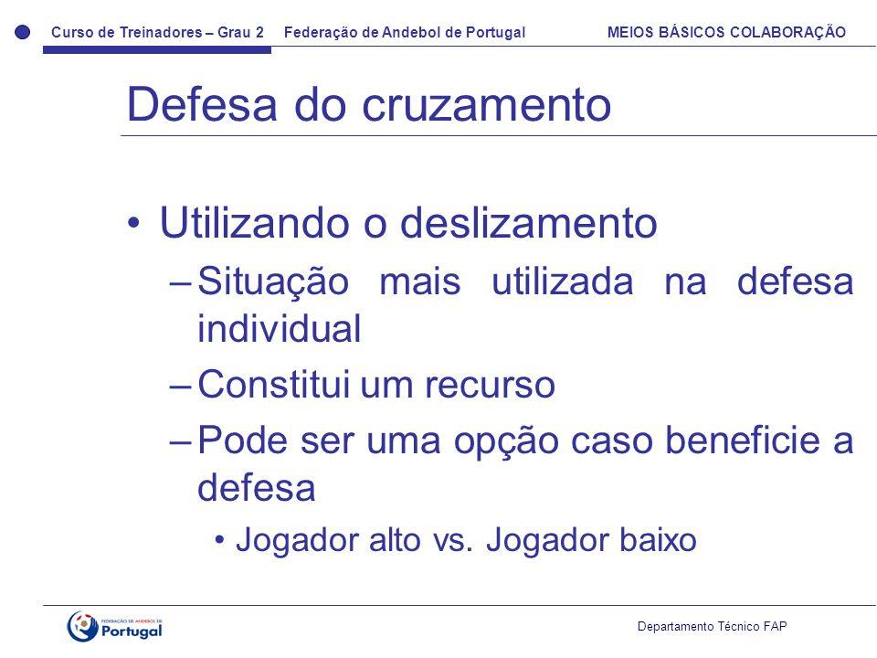Curso de Treinadores – Grau 2 Federação de Andebol de Portugal MEIOS BÁSICOS COLABORAÇÃO Departamento Técnico FAP Utilizando o deslizamento –Situação