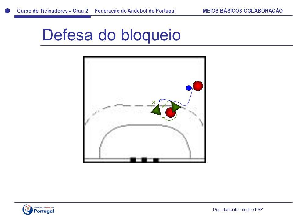 Curso de Treinadores – Grau 2 Federação de Andebol de Portugal MEIOS BÁSICOS COLABORAÇÃO Departamento Técnico FAP Defesa do bloqueio