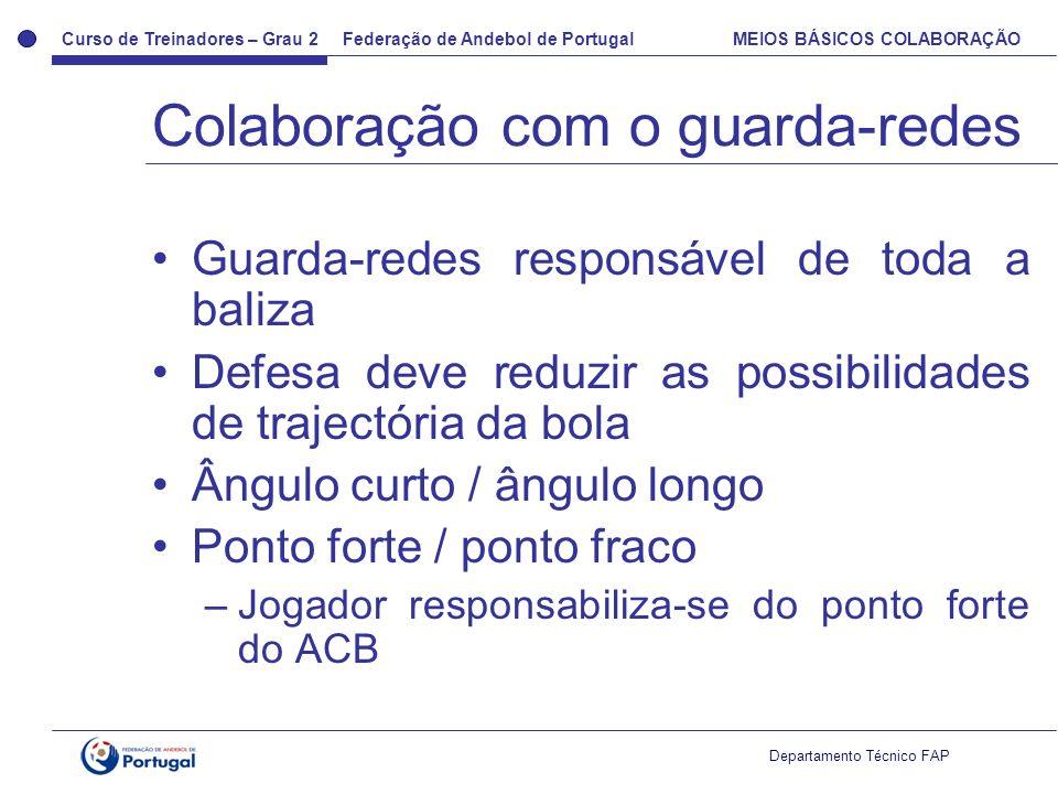Curso de Treinadores – Grau 2 Federação de Andebol de Portugal MEIOS BÁSICOS COLABORAÇÃO Departamento Técnico FAP Guarda-redes responsável de toda a b