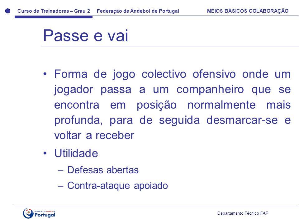 Curso de Treinadores – Grau 2 Federação de Andebol de Portugal MEIOS BÁSICOS COLABORAÇÃO Departamento Técnico FAP Forma de jogo colectivo ofensivo ond