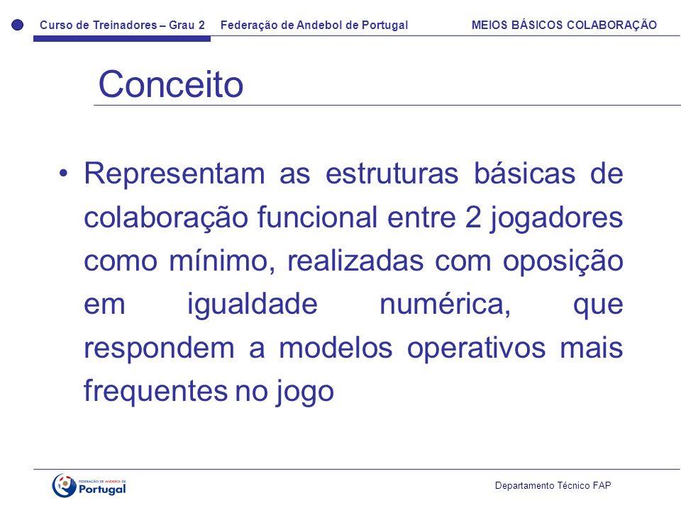 Curso de Treinadores – Grau 2 Federação de Andebol de Portugal MEIOS BÁSICOS COLABORAÇÃO Departamento Técnico FAP Representam as estruturas básicas de