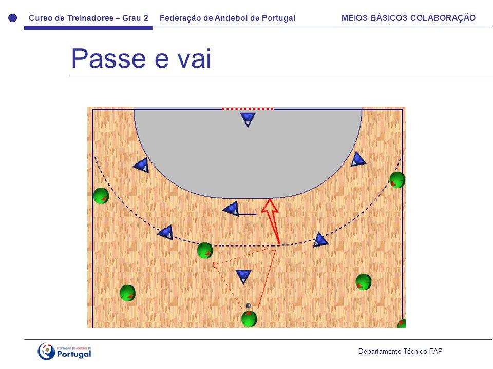 Curso de Treinadores – Grau 2 Federação de Andebol de Portugal MEIOS BÁSICOS COLABORAÇÃO Departamento Técnico FAP Passe e vai