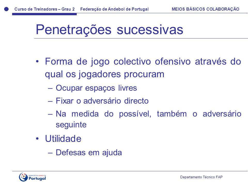 Curso de Treinadores – Grau 2 Federação de Andebol de Portugal MEIOS BÁSICOS COLABORAÇÃO Departamento Técnico FAP Forma de jogo colectivo ofensivo atr