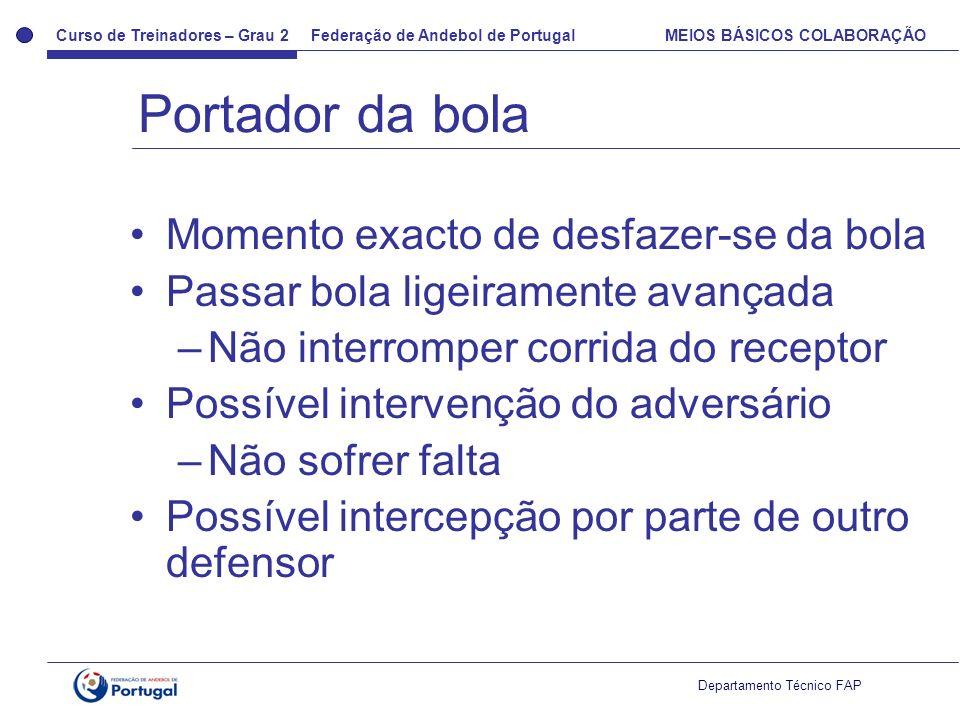 Curso de Treinadores – Grau 2 Federação de Andebol de Portugal MEIOS BÁSICOS COLABORAÇÃO Departamento Técnico FAP Momento exacto de desfazer-se da bol