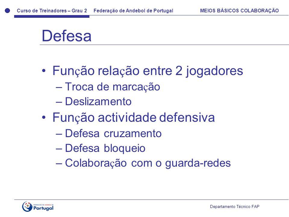 Curso de Treinadores – Grau 2 Federação de Andebol de Portugal MEIOS BÁSICOS COLABORAÇÃO Departamento Técnico FAP Fun ç ão rela ç ão entre 2 jogadores