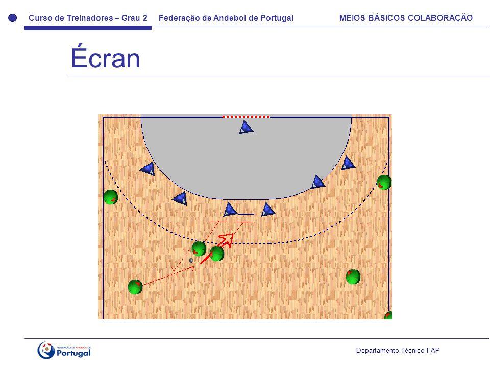 Curso de Treinadores – Grau 2 Federação de Andebol de Portugal MEIOS BÁSICOS COLABORAÇÃO Departamento Técnico FAP Écran