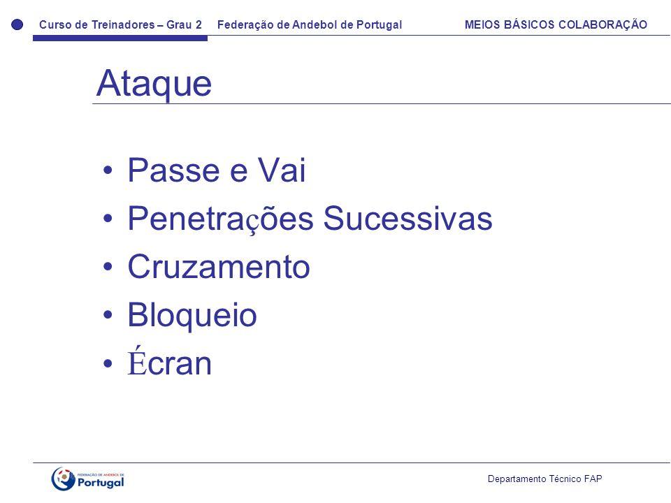 Curso de Treinadores – Grau 2 Federação de Andebol de Portugal MEIOS BÁSICOS COLABORAÇÃO Departamento Técnico FAP Passe e Vai Penetra ç ões Sucessivas
