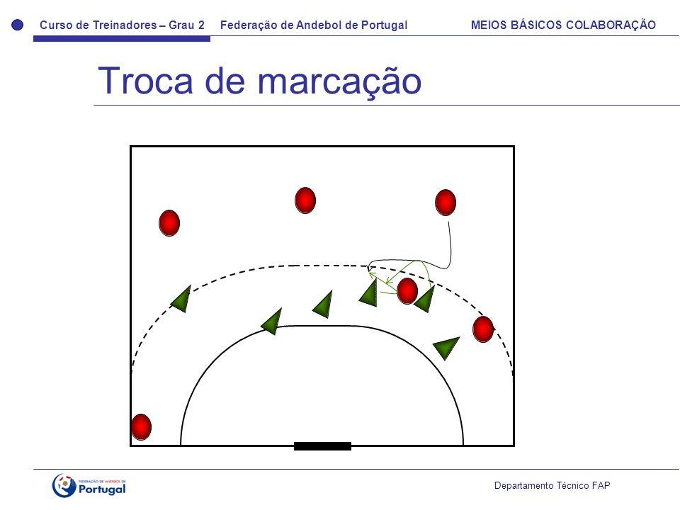 Curso de Treinadores – Grau 2 Federação de Andebol de Portugal MEIOS BÁSICOS COLABORAÇÃO Departamento Técnico FAP Troca de marcação
