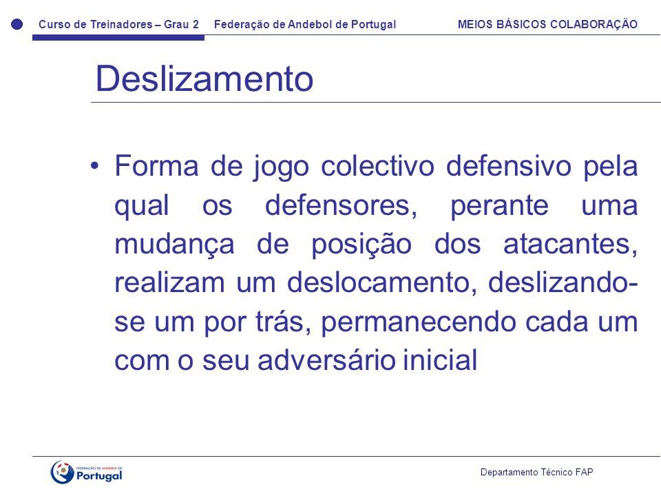 Curso de Treinadores – Grau 2 Federação de Andebol de Portugal MEIOS BÁSICOS COLABORAÇÃO Departamento Técnico FAP Forma de jogo colectivo defensivo pe