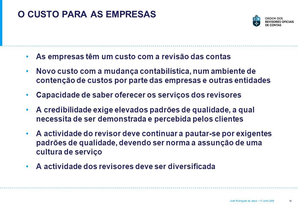 14 José Rodrigues de Jesus – 17.Julho.2009 O CUSTO PARA AS EMPRESAS As empresas têm um custo com a revisão das contas Novo custo com a mudança contabi
