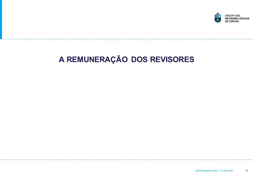 15 José Rodrigues de Jesus – 17.Julho.2009 A REMUNERAÇÃO DOS REVISORES