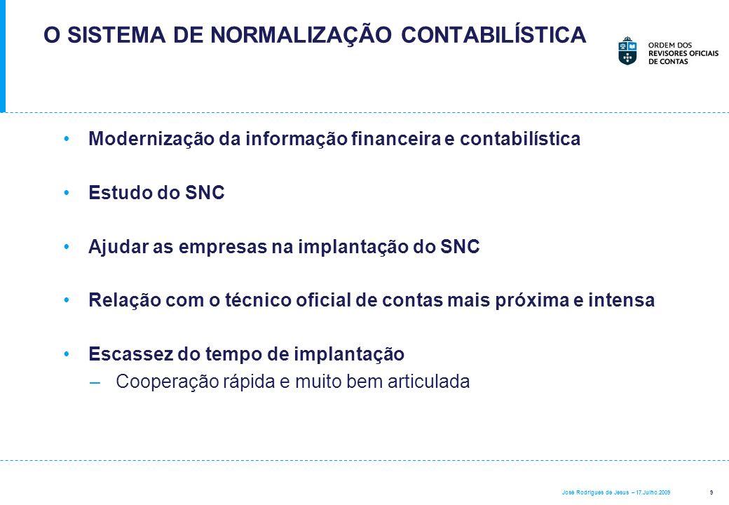 9 José Rodrigues de Jesus – 17.Julho.2009 O SISTEMA DE NORMALIZAÇÃO CONTABILÍSTICA Modernização da informação financeira e contabilística Estudo do SN