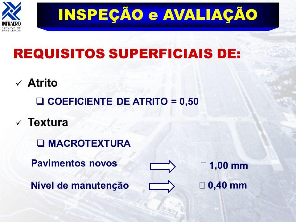 INSPEÇÃO e AVALIAÇÃO Atrito REQUISITOS SUPERFICIAIS DE: Textura COEFICIENTE DE ATRITO = 0,50 MACROTEXTURA Pavimentos novos 1,00 mm Nível de manutenção