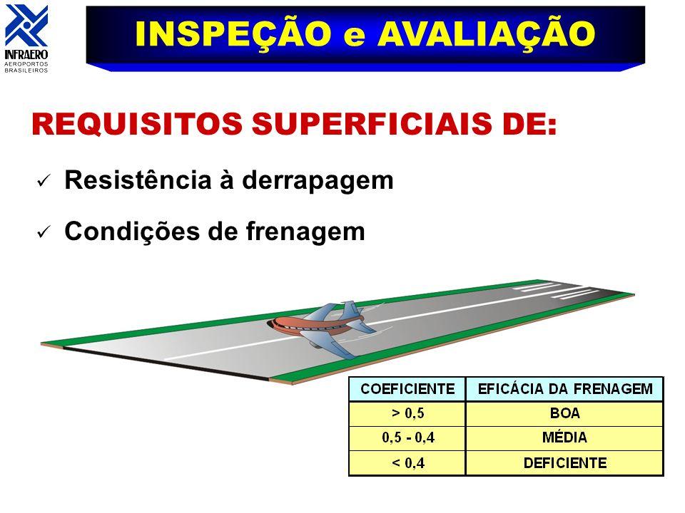 INSPEÇÃO e AVALIAÇÃO REQUISITOS SUPERFICIAIS DE: Resistência à derrapagem Condições de frenagem