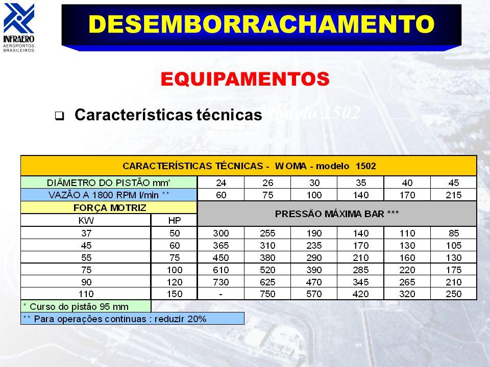 DESEMBORRACHAMENTO Características Técnicas do Modelo 1502 Características técnicas EQUIPAMENTOS