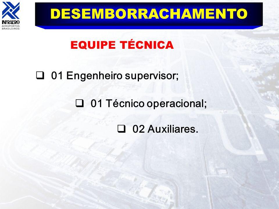 DESEMBORRACHAMENTO 01 Engenheiro supervisor; EQUIPE TÉCNICA 01 Técnico operacional; 02 Auxiliares.