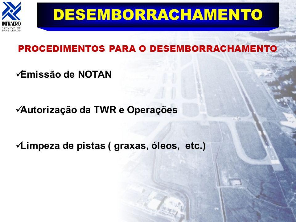 DESEMBORRACHAMENTO PROCEDIMENTOS PARA O DESEMBORRACHAMENTO Emissão de NOTAN Autorização da TWR e Operações Limpeza de pistas ( graxas, óleos, etc.)