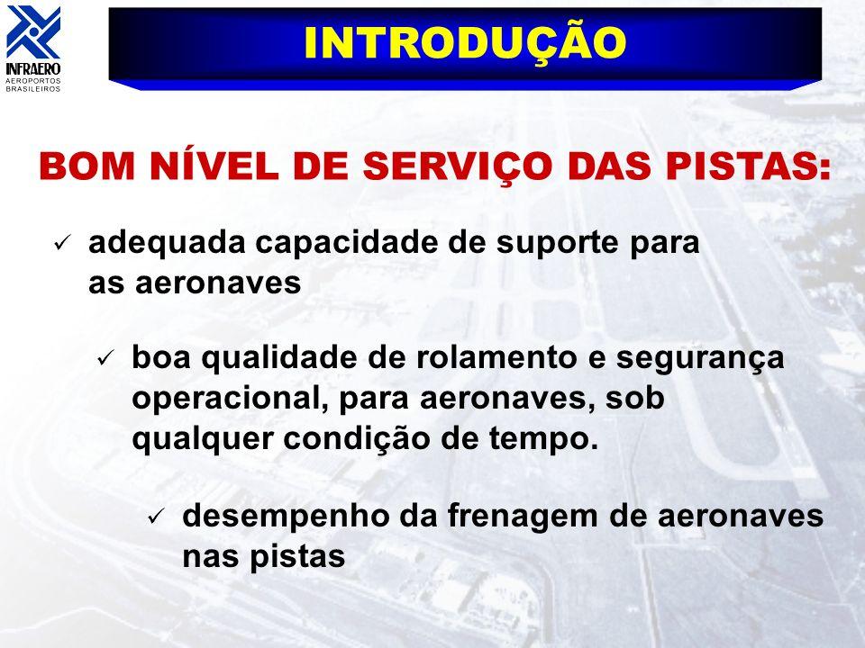 BOM NÍVEL DE SERVIÇO DAS PISTAS: adequada capacidade de suporte para as aeronaves INTRODUÇÃO boa qualidade de rolamento e segurança operacional, para