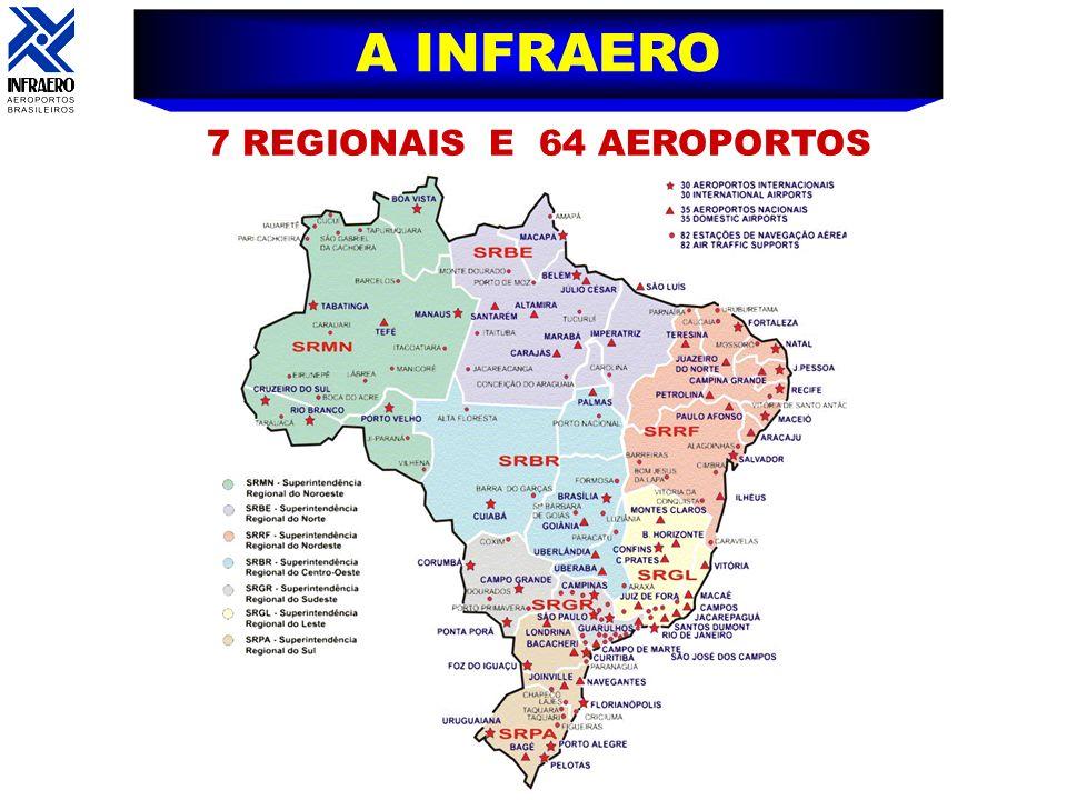 A INFRAERO 7 REGIONAIS E 64 AEROPORTOS