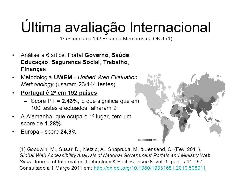 Última avaliação Internacional 1º estudo aos 192 Estados-Membros da ONU (1) Análise a 6 sítios: Portal Governo, Saúde, Educação, Segurança Social, Tra