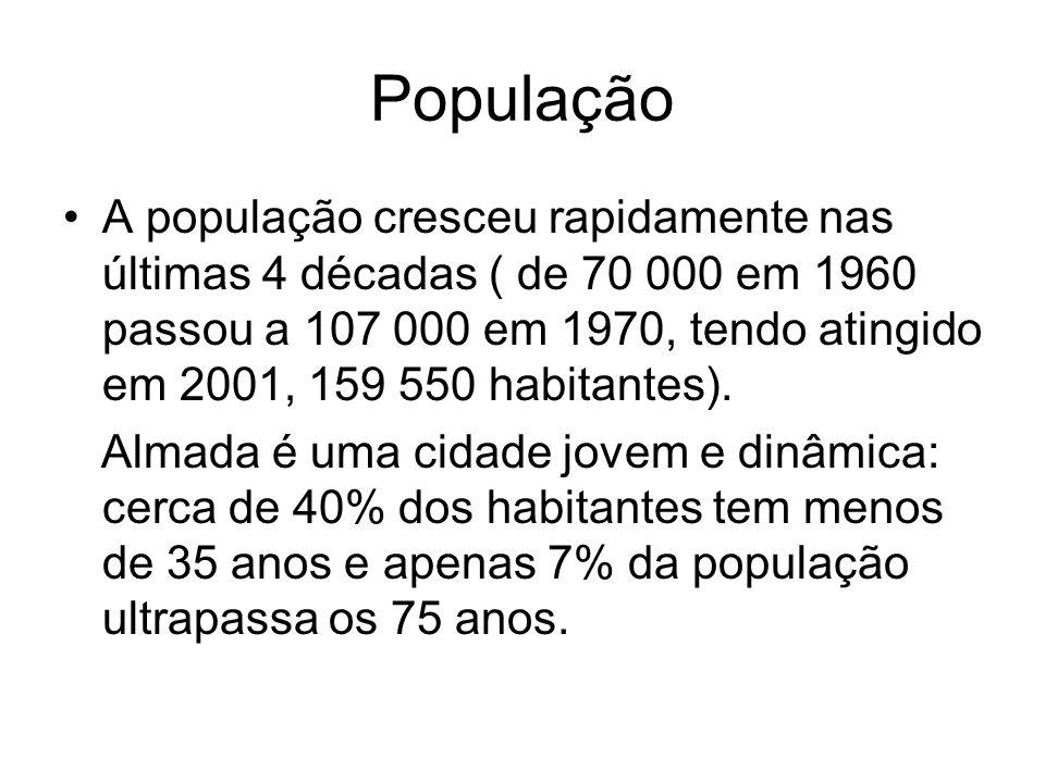 População A população cresceu rapidamente nas últimas 4 décadas ( de 70 000 em 1960 passou a 107 000 em 1970, tendo atingido em 2001, 159 550 habitant